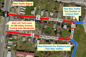Monticello and Armour Dale Improvements Project
