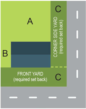 Corner lot layout