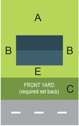 Additional Front Yard Lot layout