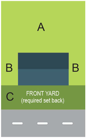 Traditional Lot layout